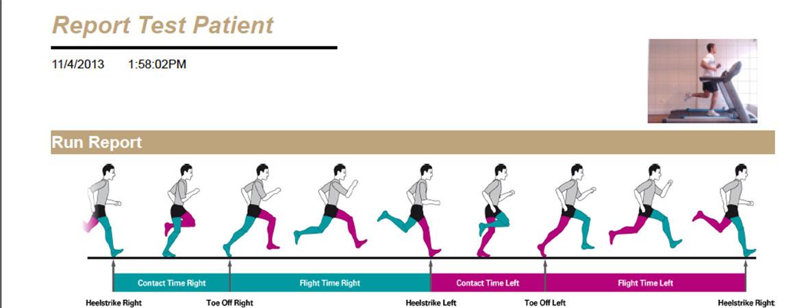 Running Report